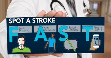 Do you know how to spot a stroke F.A.S.T.?